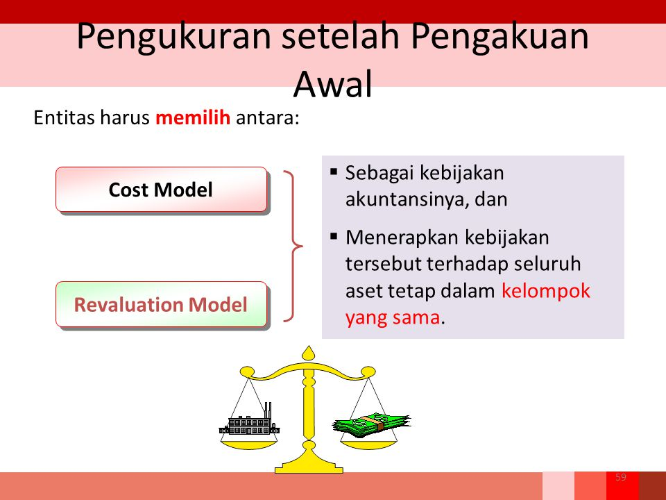 Pengukuran setelah Pengakuan Awal Entitas harus memilih antara: Cost Model Revaluation Model  Sebagai kebijakan akuntansinya, dan  Menerapkan kebija
