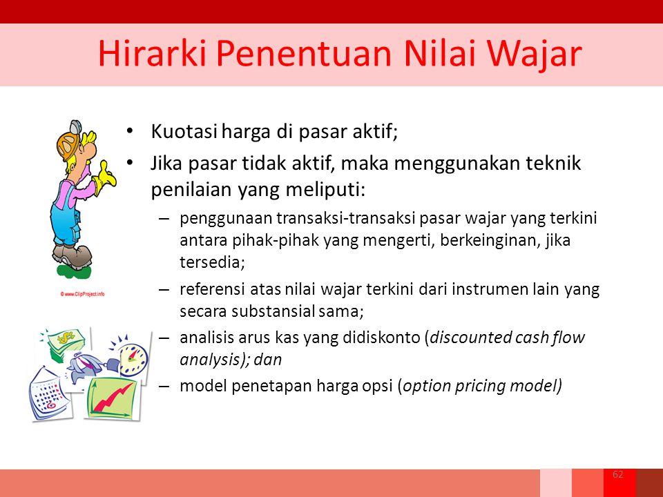 Hirarki Penentuan Nilai Wajar Kuotasi harga di pasar aktif; Jika pasar tidak aktif, maka menggunakan teknik penilaian yang meliputi: – penggunaan tran