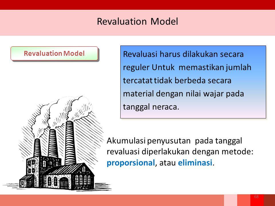 Revaluation Model Revaluasi harus dilakukan secara reguler Untuk memastikan jumlah tercatat tidak berbeda secara material dengan nilai wajar pada tanggal neraca.
