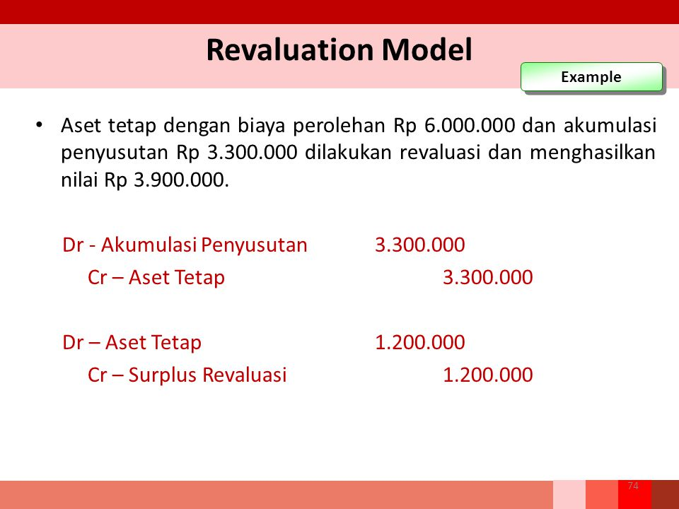 Revaluation Model Example Aset tetap dengan biaya perolehan Rp 6.000.000 dan akumulasi penyusutan Rp 3.300.000 dilakukan revaluasi dan menghasilkan ni