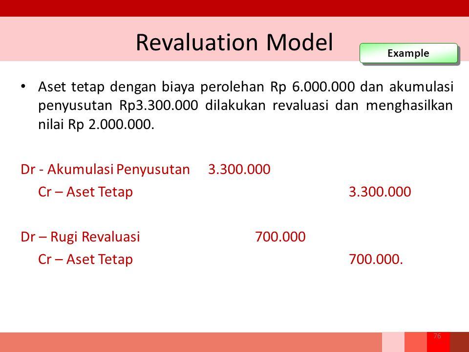 Revaluation Model Example Aset tetap dengan biaya perolehan Rp 6.000.000 dan akumulasi penyusutan Rp3.300.000 dilakukan revaluasi dan menghasilkan nil