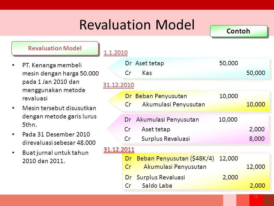 Revaluation Model PT. Kenanga membeli mesin dengan harga 50.000 pada 1 Jan 2010 dan menggunakan metode revaluasi Mesin tersebut disusutkan dengan meto