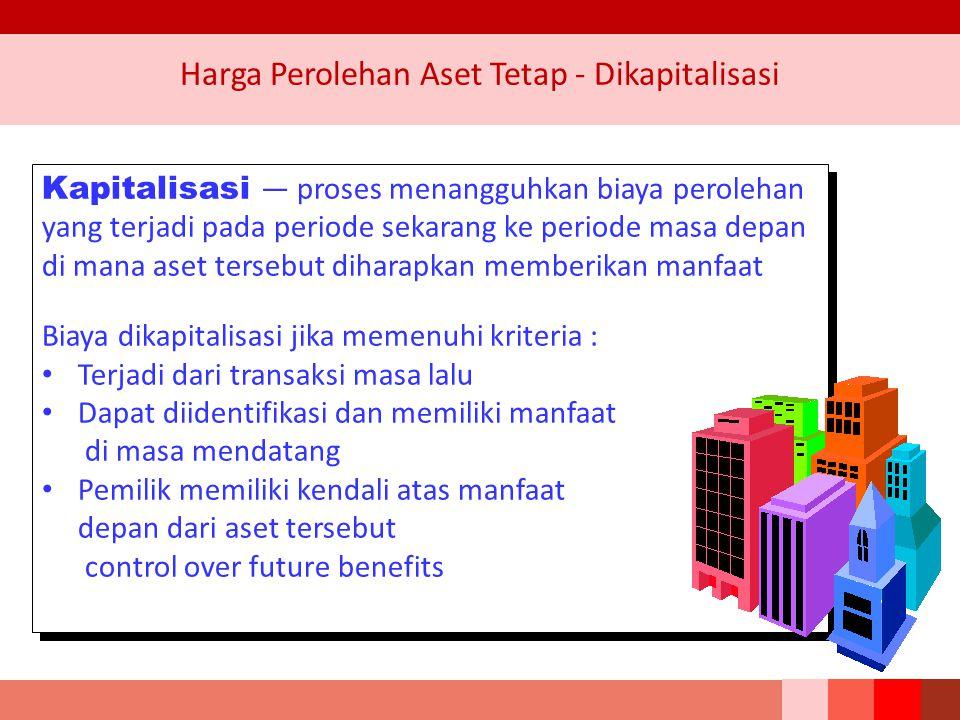 Harga Perolehan Aset Tetap - Dikapitalisasi Kapitalisasi — proses menangguhkan biaya perolehan yang terjadi pada periode sekarang ke periode masa depan di mana aset tersebut diharapkan memberikan manfaat Biaya dikapitalisasi jika memenuhi kriteria : Terjadi dari transaksi masa lalu Dapat diidentifikasi dan memiliki manfaat di masa mendatang Pemilik memiliki kendali atas manfaat di masa depan dari aset tersebut control over future benefits Kapitalisasi — proses menangguhkan biaya perolehan yang terjadi pada periode sekarang ke periode masa depan di mana aset tersebut diharapkan memberikan manfaat Biaya dikapitalisasi jika memenuhi kriteria : Terjadi dari transaksi masa lalu Dapat diidentifikasi dan memiliki manfaat di masa mendatang Pemilik memiliki kendali atas manfaat di masa depan dari aset tersebut control over future benefits