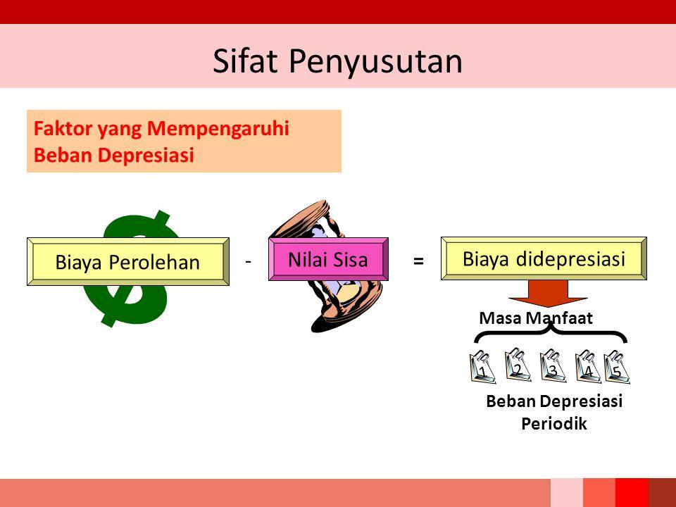 Sifat Penyusutan Biaya Perolehan Nilai Sisa -= Biaya didepresiasi Masa Manfaat 1 Beban Depresiasi Periodik 2 3 4 5 Faktor yang Mempengaruhi Beban Depr