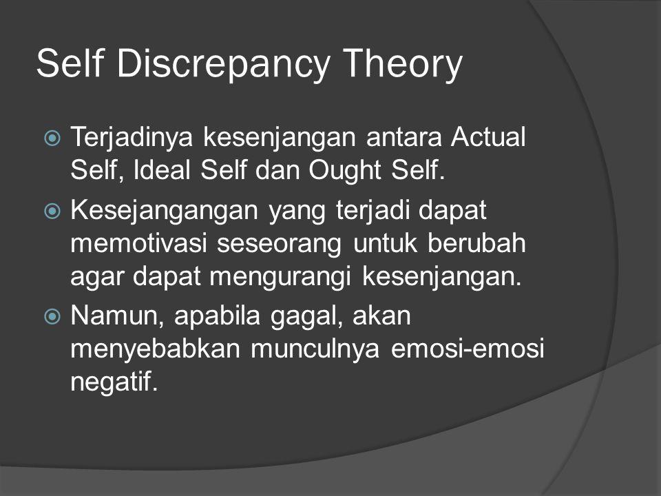  Terjadinya kesenjangan antara Actual Self, Ideal Self dan Ought Self.  Kesejangangan yang terjadi dapat memotivasi seseorang untuk berubah agar dap