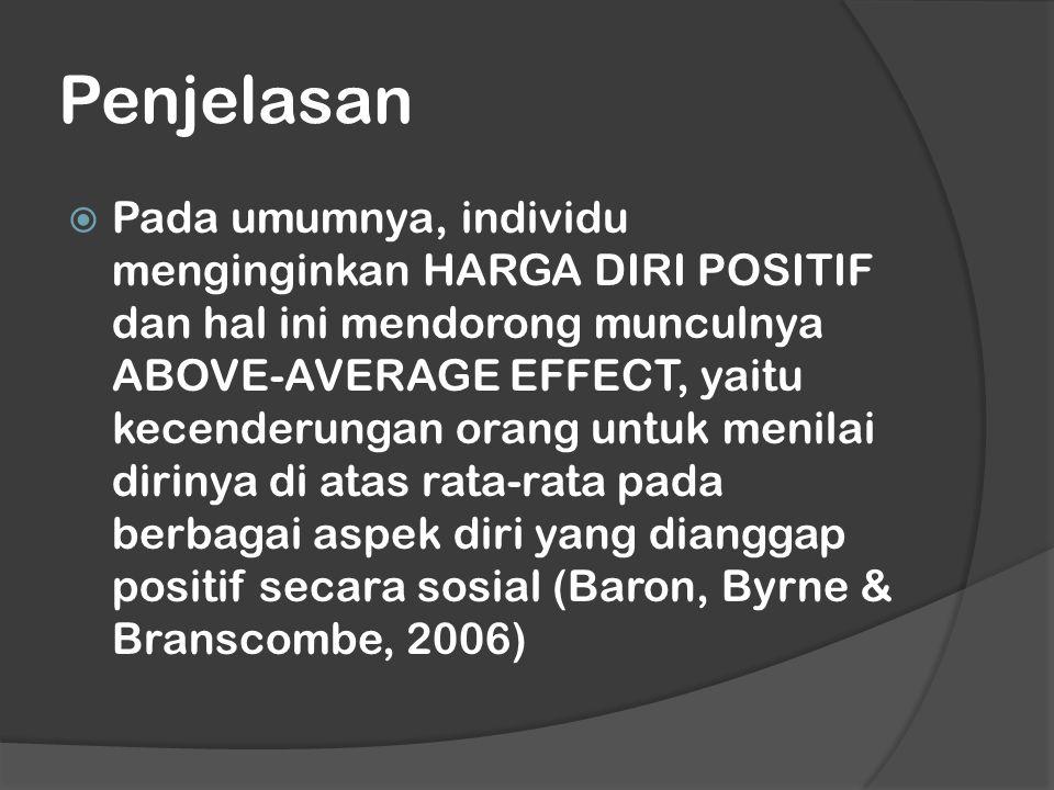 Penjelasan  Pada umumnya, individu menginginkan HARGA DIRI POSITIF dan hal ini mendorong munculnya ABOVE-AVERAGE EFFECT, yaitu kecenderungan orang untuk menilai dirinya di atas rata-rata pada berbagai aspek diri yang dianggap positif secara sosial (Baron, Byrne & Branscombe, 2006)