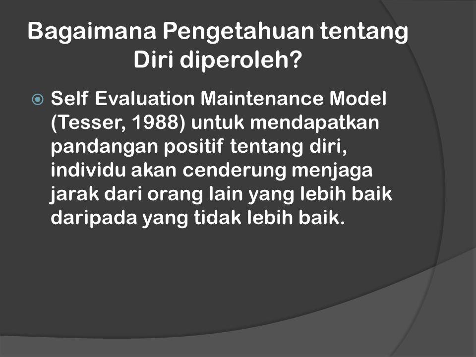 Bagaimana Pengetahuan tentang Diri diperoleh?  Self Evaluation Maintenance Model (Tesser, 1988) untuk mendapatkan pandangan positif tentang diri, ind