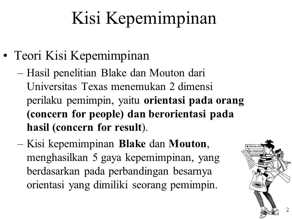 Kisi Kepemimpinan Teori Kisi Kepemimpinan –Hasil penelitian Blake dan Mouton dari Universitas Texas menemukan 2 dimensi perilaku pemimpin, yaitu orien