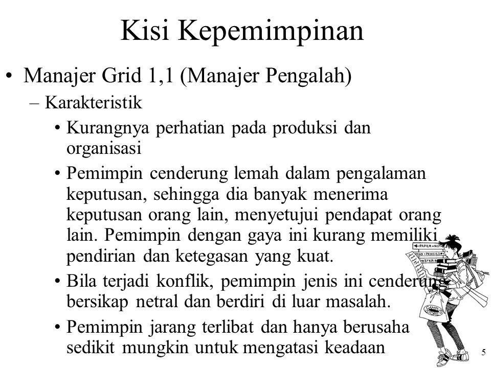 Kisi Kepemimpinan Manajer Grid 1,1 (Manajer Pengalah) –Karakteristik Kurangnya perhatian pada produksi dan organisasi Pemimpin cenderung lemah dalam p