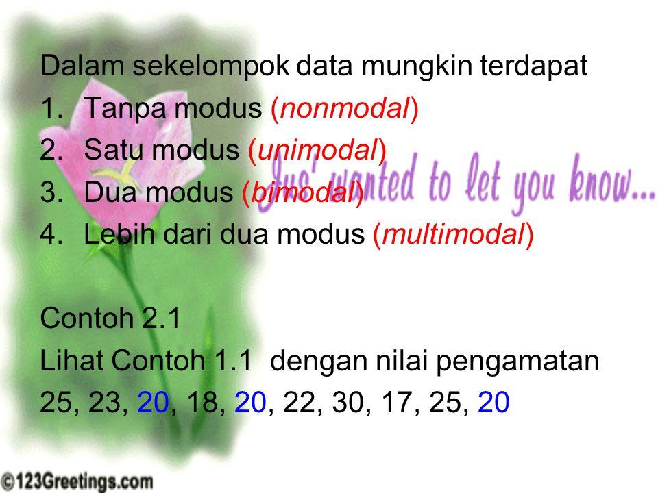 Dalam sekelompok data mungkin terdapat 1.Tanpa modus (nonmodal) 2.Satu modus (unimodal) 3.Dua modus (bimodal) 4.Lebih dari dua modus (multimodal) Cont