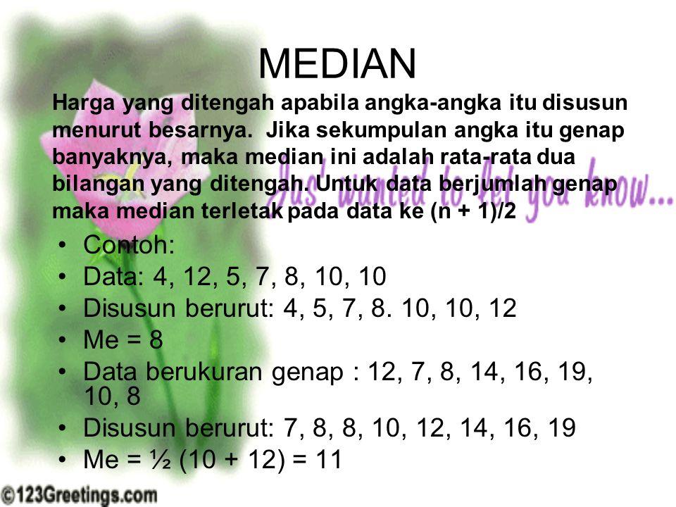 MEDIAN Contoh: Data: 4, 12, 5, 7, 8, 10, 10 Disusun berurut: 4, 5, 7, 8. 10, 10, 12 Me = 8 Data berukuran genap : 12, 7, 8, 14, 16, 19, 10, 8 Disusun