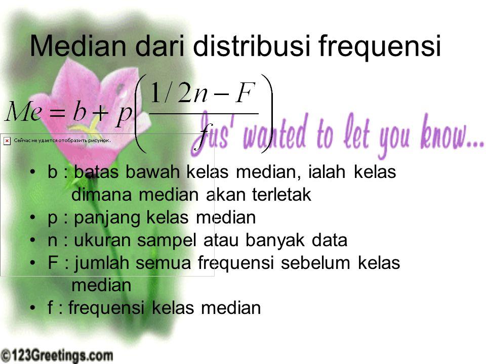Median dari distribusi frequensi b : batas bawah kelas median, ialah kelas dimana median akan terletak p : panjang kelas median n : ukuran sampel atau