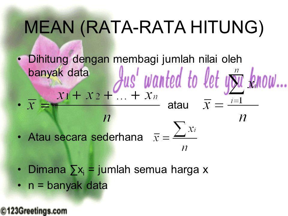 MEAN (RATA-RATA HITUNG) Dihitung dengan membagi jumlah nilai oleh banyak data atau Atau secara sederhana Dimana ∑x i = jumlah semua harga x n = banyak