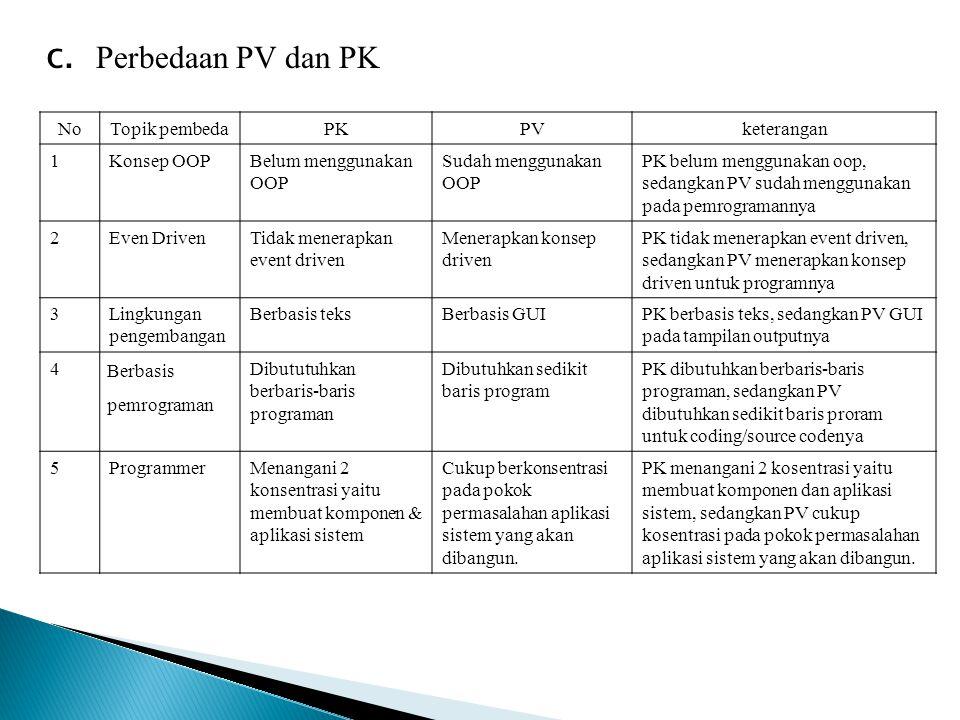 c. Perbedaan PV dan PK NoTopik pembedaPKPVketerangan 1Konsep OOPBelum menggunakan OOP Sudah menggunakan OOP PK belum menggunakan oop, sedangkan PV sud