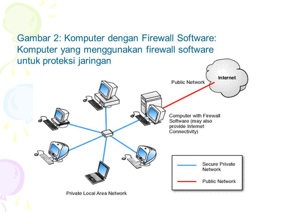 Secara konseptual terdapat 2 macam firewall: 1.Network Level mendasarkan keputusan pada alamat sumber, alamat tujuan dan port yang terdapat dalam setiap paket IP.