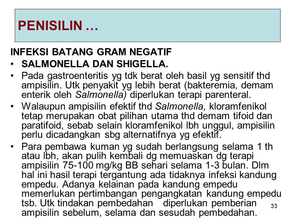 33 PENISILIN … INFEKSI BATANG GRAM NEGATIF SALMONELLA DAN SHIGELLA. Pada gastroenteritis yg tdk berat oleh basil yg sensitif thd ampisilin. Utk penyak