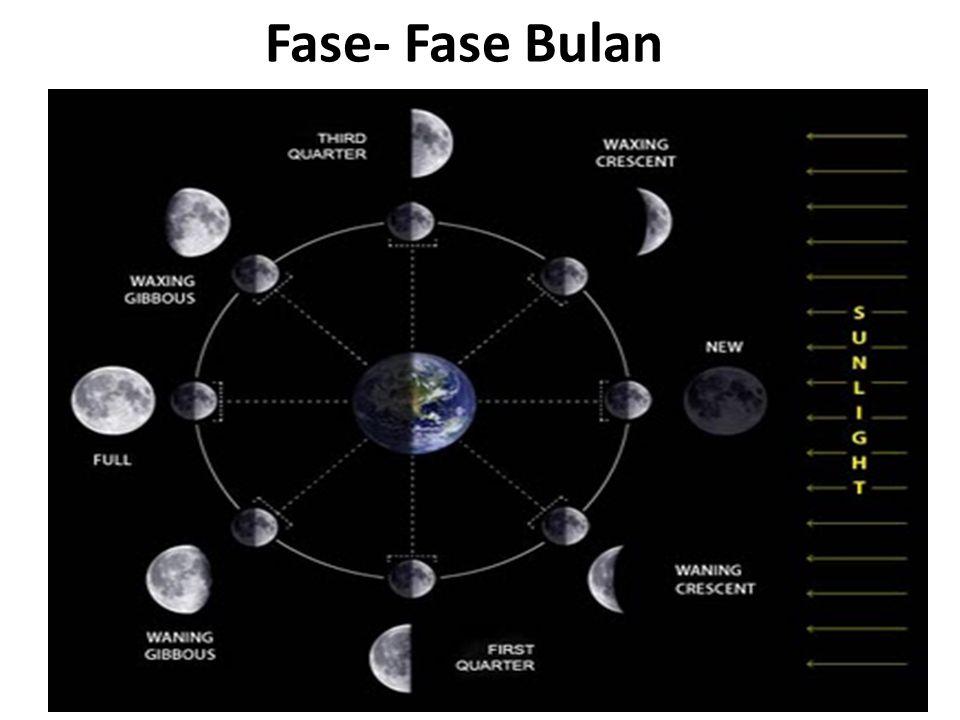 Fase- Fase Bulan