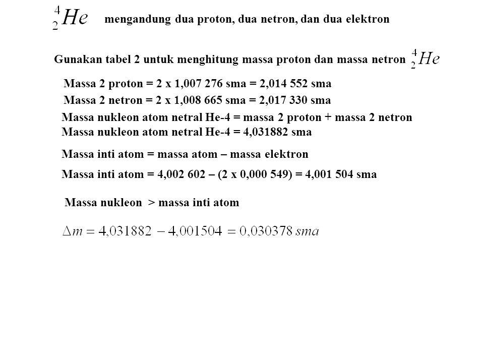 mengandung dua proton, dua netron, dan dua elektron Gunakan tabel 2 untuk menghitung massa proton dan massa netron Massa 2 proton = 2 x 1,007 276 sma