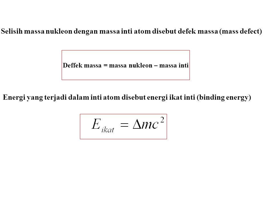 Selisih massa nukleon dengan massa inti atom disebut defek massa (mass defect) Energi yang terjadi dalam inti atom disebut energi ikat inti (binding e