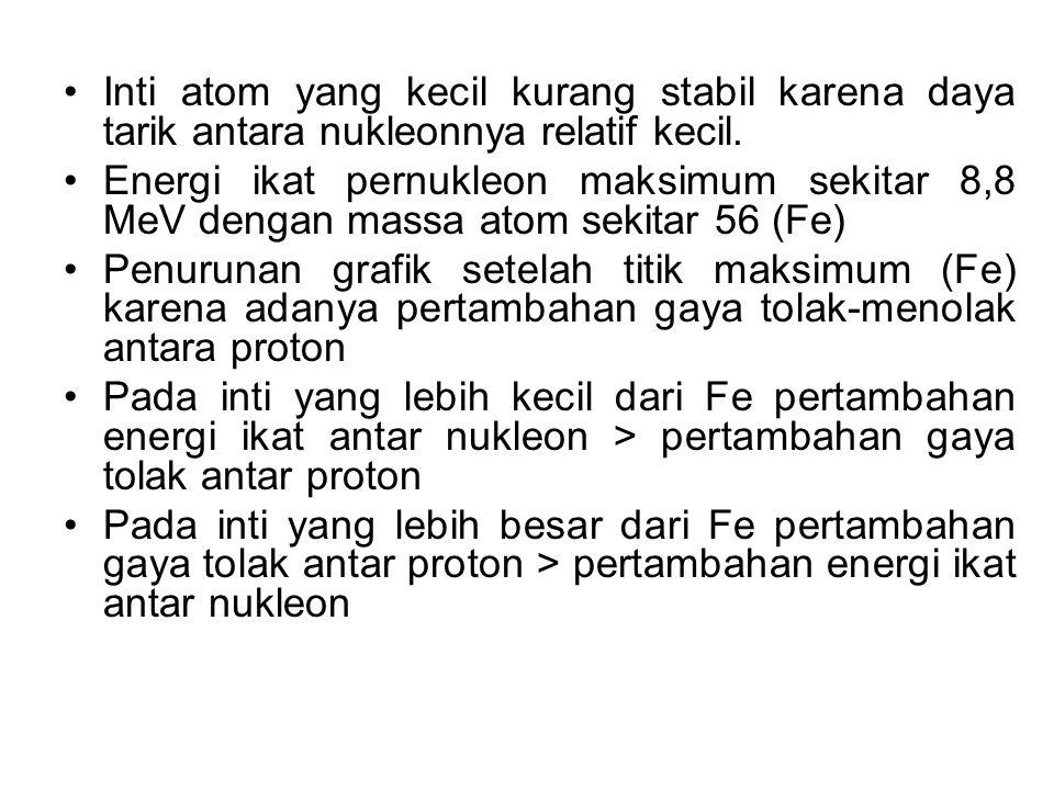 Inti atom yang kecil kurang stabil karena daya tarik antara nukleonnya relatif kecil. Energi ikat pernukleon maksimum sekitar 8,8 MeV dengan massa ato