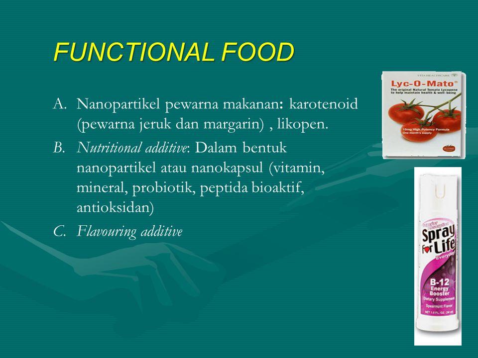 A.Nanopartikel pewarna makanan: karotenoid (pewarna jeruk dan margarin), likopen. B.Nutritional additive: Dalam bentuk nanopartikel atau nanokapsul (v
