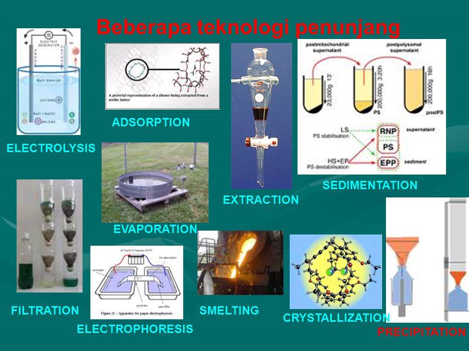 Beberapa teknologi penunjang ELECTROLYSIS ADSORPTION EXTRACTION EVAPORATION FILTRATION SEDIMENTATION PRECIPITATION ELECTROPHORESIS SMELTING CRYSTALLIZ