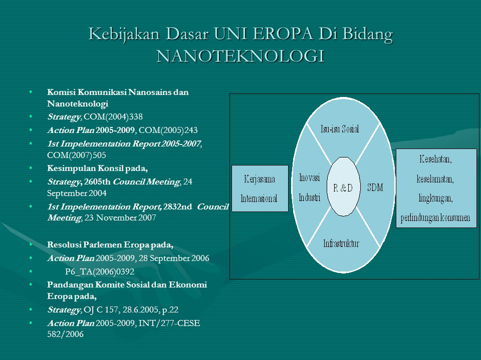 Kebijakan Dasar UNI EROPA Di Bidang NANOTEKNOLOGI Komisi Komunikasi Nanosains dan Nanoteknologi Strategy, COM(2004)338 Action Plan 2005-2009, COM(2005