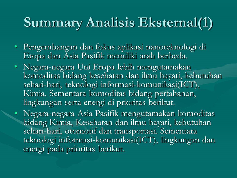 Summary Analisis Eksternal(1) Pengembangan dan fokus aplikasi nanoteknologi di Eropa dan Asia Pasifik memiliki arah berbeda.Pengembangan dan fokus apl