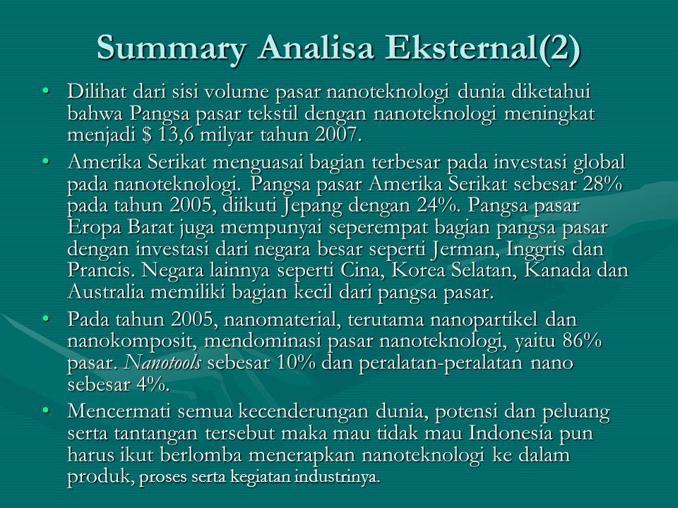 Summary Analisa Eksternal(2) Dilihat dari sisi volume pasar nanoteknologi dunia diketahui bahwa Pangsa pasar tekstil dengan nanoteknologi meningkat me