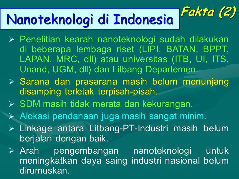 Nanoteknologi di Indonesia  Penelitian kearah nanoteknologi sudah dilakukan di beberapa lembaga riset (LIPI, BATAN, BPPT, LAPAN, MRC, dll) atau unive
