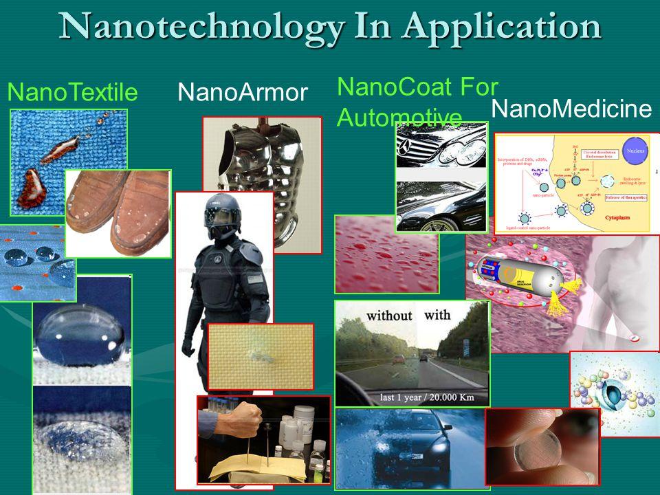 Nanotechnology In Application NanoTextileNanoArmor NanoCoat For Automotive NanoMedicine