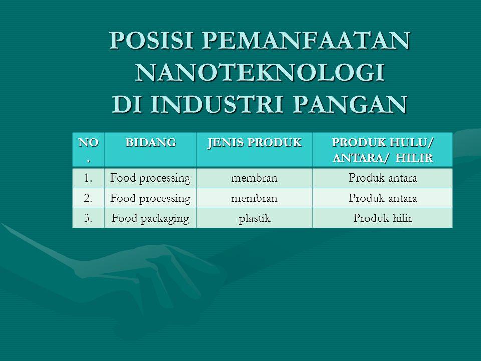 POSISI PEMANFAATAN NANOTEKNOLOGI DI INDUSTRI PANGAN NO. BIDANG JENIS PRODUK PRODUK HULU/ ANTARA/ HILIR 1. Food processing membran Produk antara 2. Foo