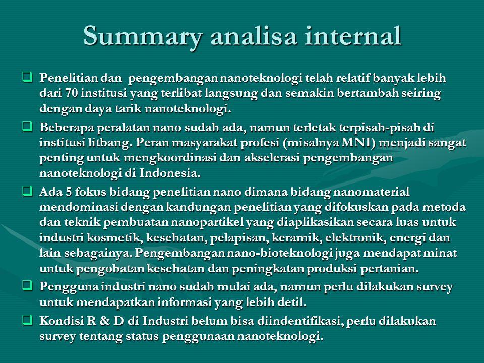 Summary analisa internal  Penelitian dan pengembangan nanoteknologi telah relatif banyak lebih dari 70 institusi yang terlibat langsung dan semakin b