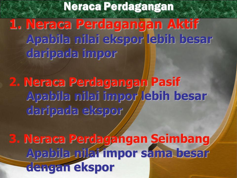 Neraca Perdagangan 1. Neraca Perdagangan Aktif Apabila nilai ekspor lebih besar Apabila nilai ekspor lebih besar daripada impor daripada impor Neraca