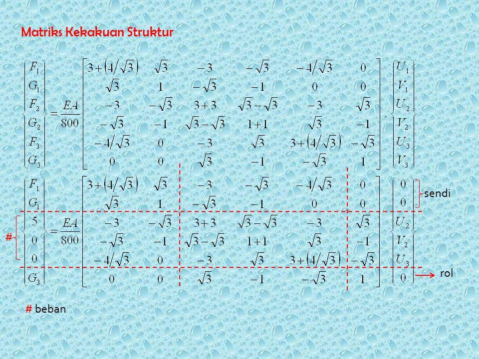Matriks Kekakuan Struktur sendi # rol # beban