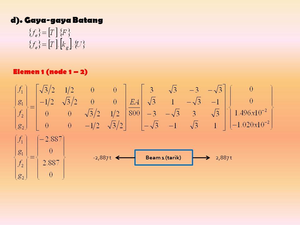 d). Gaya-gaya Batang Elemen 1 (node 1 – 2) 2,887 t-2,887 tBeam 1 (tarik)