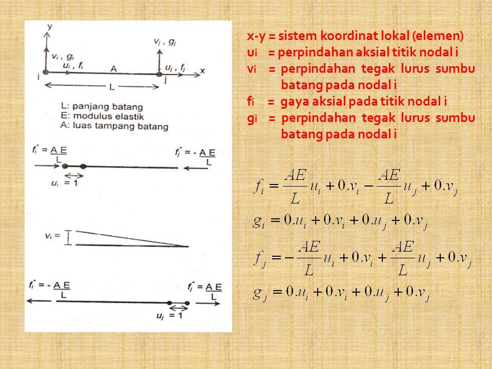 x-y = sistem koordinat lokal (elemen) u i = perpindahan aksial titik nodal i v i = perpindahan tegak lurus sumbu batang pada nodal i f i = gaya aksial