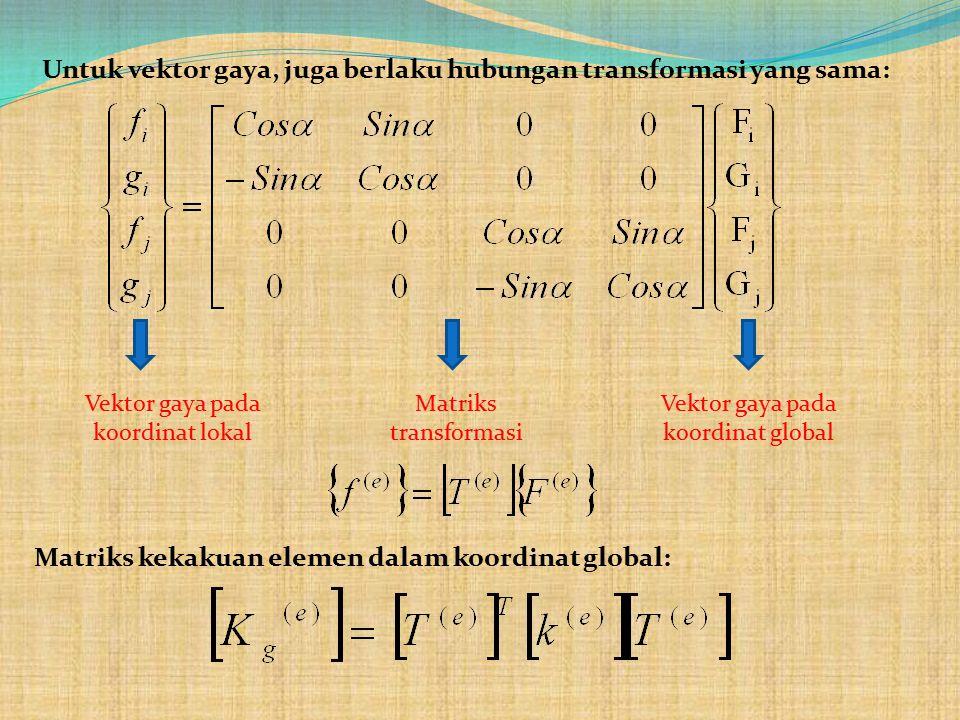 Untuk vektor gaya, juga berlaku hubungan transformasi yang sama: Vektor gaya pada koordinat lokal Matriks transformasi Vektor gaya pada koordinat glob