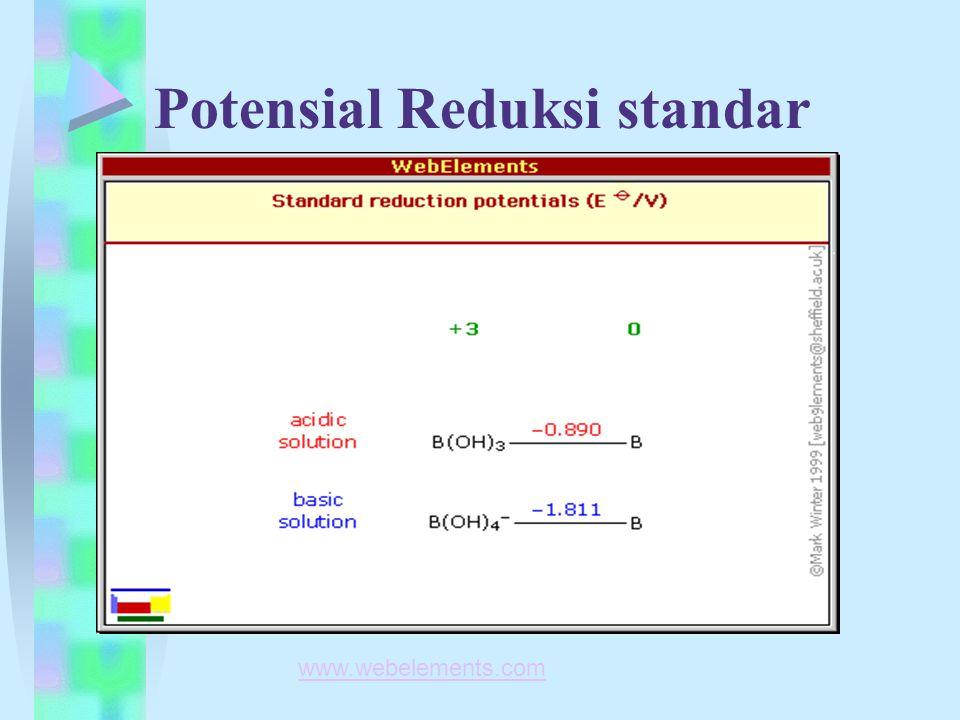 Potensial Reduksi standar www.webelements.com