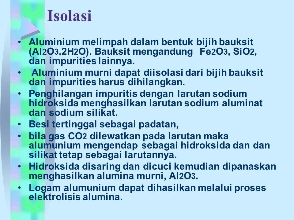 Isolasi Aluminium melimpah dalam bentuk bijih bauksit (Al 2 O 3.2H 2 O). Bauksit mengandung Fe 2 O 3, SiO 2, dan impurities lainnya. Aluminium murni d