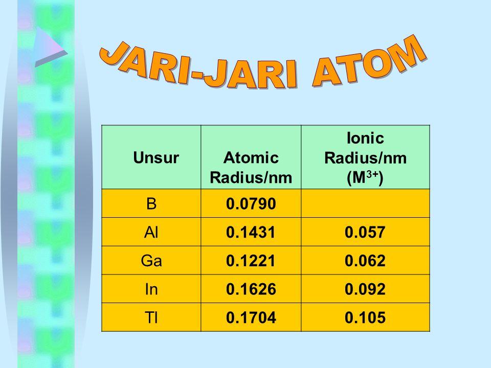 Isolasi Aluminium melimpah dalam bentuk bijih bauksit (Al 2 O 3.2H 2 O).