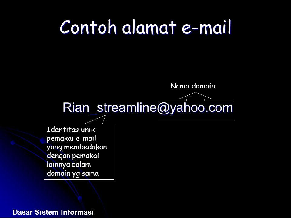 Contoh alamat e-mail Rian_streamline@yahoo.com Nama domain Identitas unik pemakai e-mail yang membedakan dengan pemakai lainnya dalam domain yg sama D