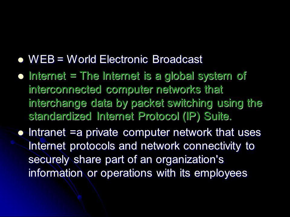 Consumer-to-Consumer (C2C)  C2C / person to person : model perdagangan yang tejadi antara konsumen dengan konsumen melalui internet.