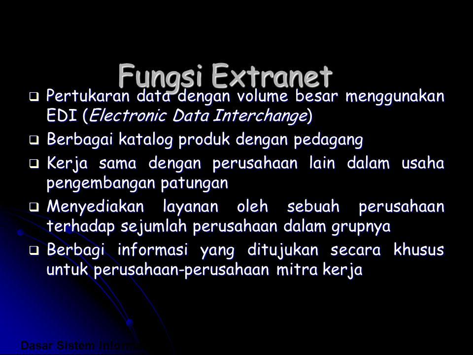 Fungsi Extranet  Pertukaran data dengan volume besar menggunakan EDI (Electronic Data Interchange)  Berbagai katalog produk dengan pedagang  Kerja