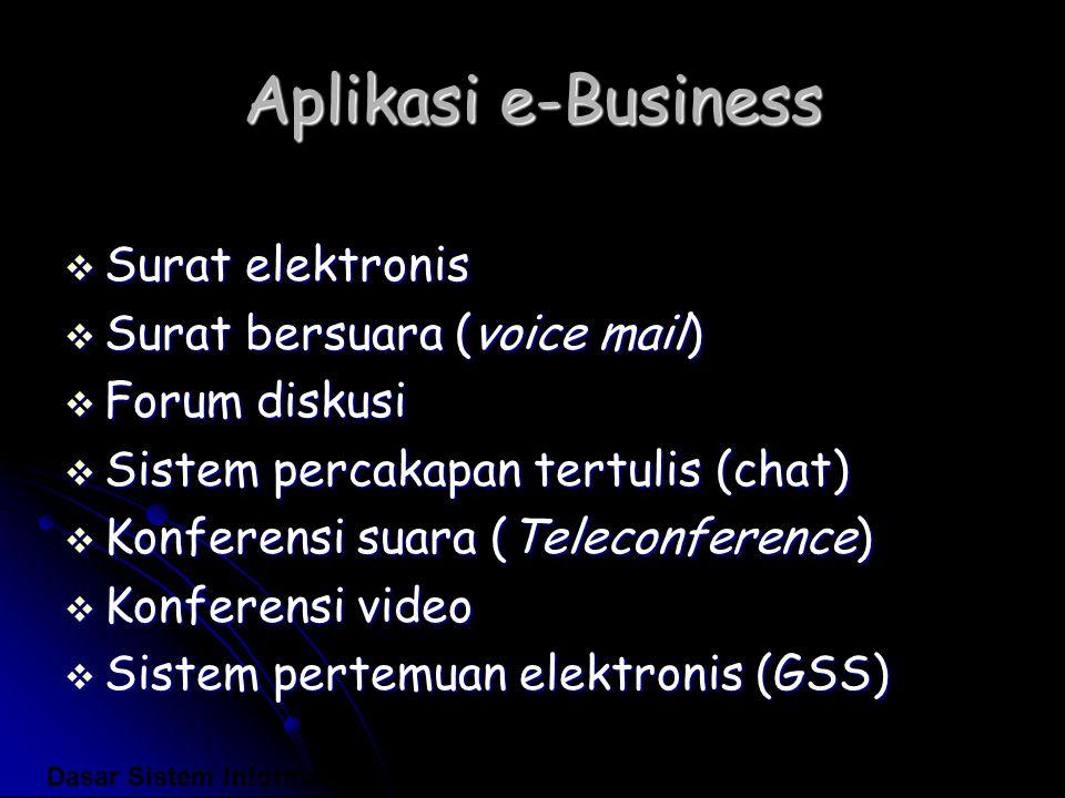 Aplikasi e-Business  Surat elektronis  Surat bersuara (voice mail)  Forum diskusi  Sistem percakapan tertulis (chat)  Konferensi suara (Teleconfe