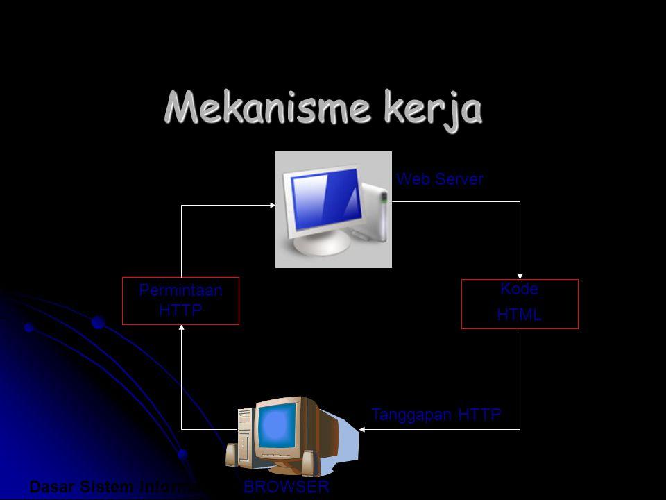 Mekanisme kerja Permintaan HTTP Kode HTML Web Server Tanggapan HTTP BROWSER Dasar Sistem Informasi