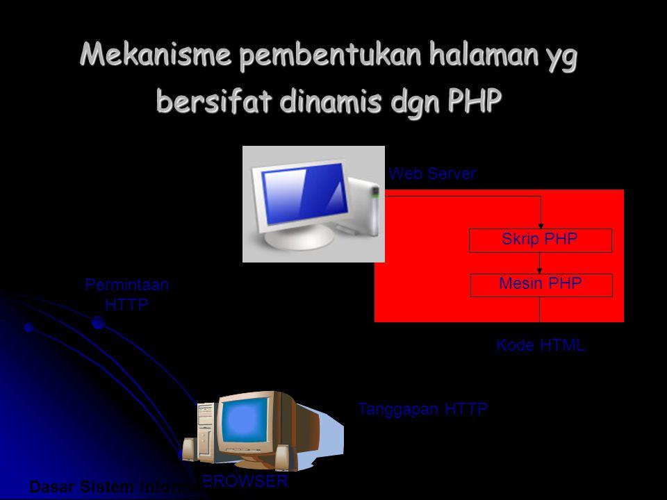 Mekanisme pembentukan halaman yg bersifat dinamis dgn PHP BROWSER Permintaan HTTP Skrip PHP Web Server Tanggapan HTTP Mesin PHP Kode HTML Dasar Sistem