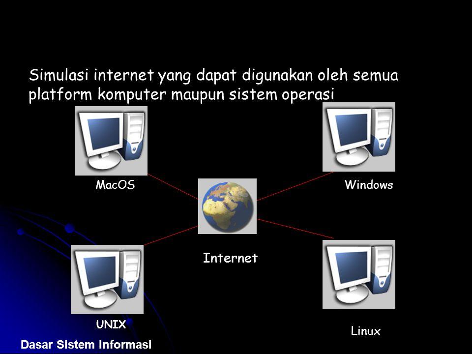 Contoh alamat e-mail Rian_streamline@yahoo.com Nama domain Identitas unik pemakai e-mail yang membedakan dengan pemakai lainnya dalam domain yg sama Dasar Sistem Informasi