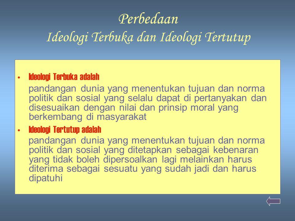 Perbedaan Ideologi Terbuka dan Ideologi Tertutup Ideologi Terbuka adalah pandangan dunia yang menentukan tujuan dan norma politik dan sosial yang sela