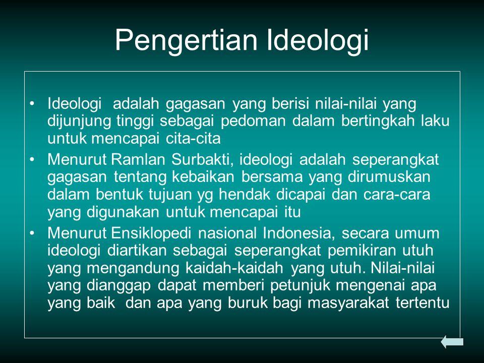 Pengertian Ideologi Ideologi adalah gagasan yang berisi nilai-nilai yang dijunjung tinggi sebagai pedoman dalam bertingkah laku untuk mencapai cita-ci